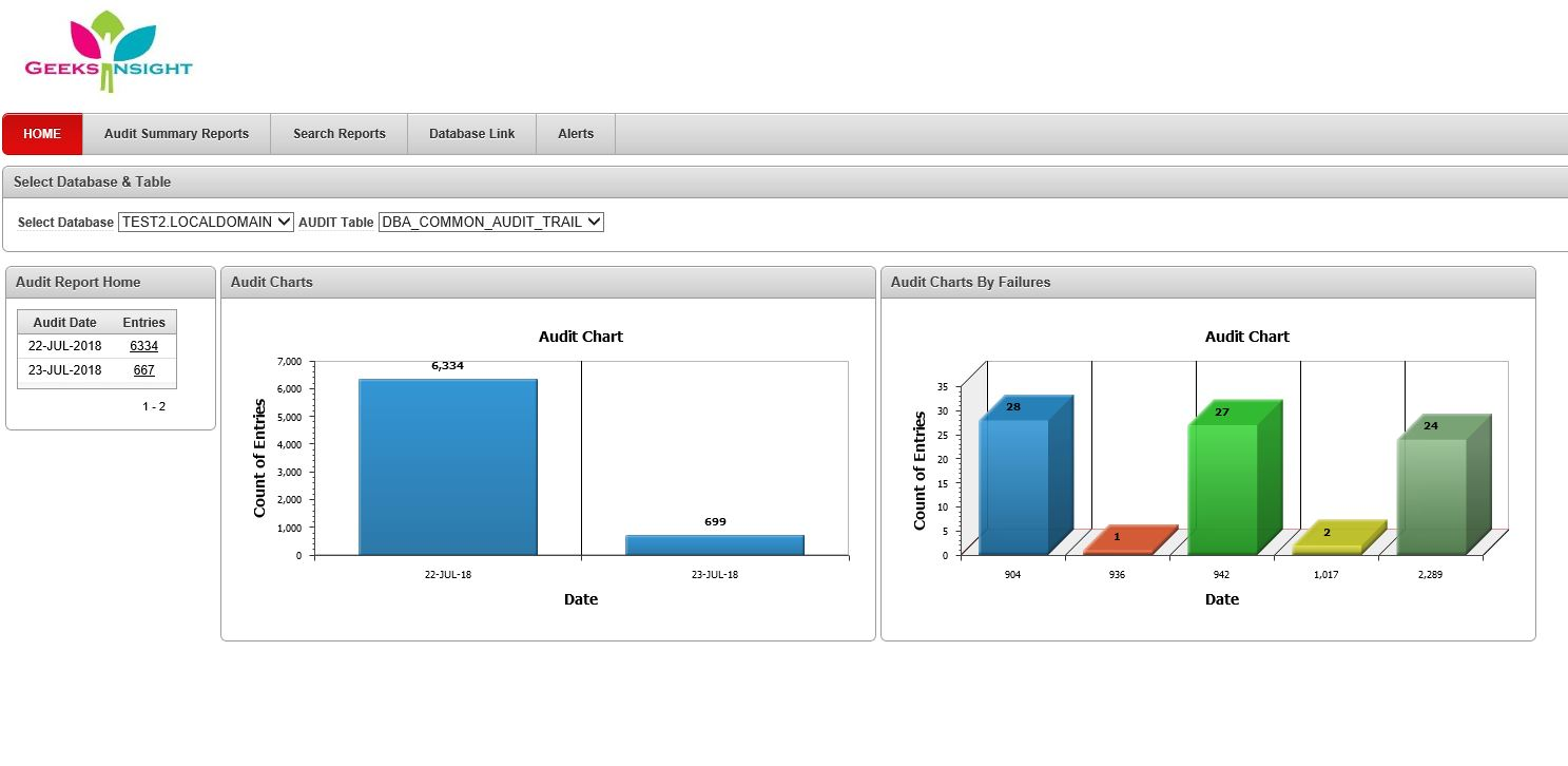 Oracle Database Auditing in Apex Application « All about Database